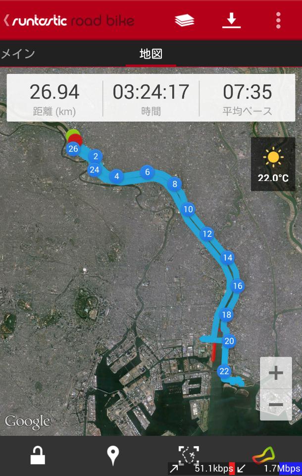 葛西臨海公園まで行ってきました