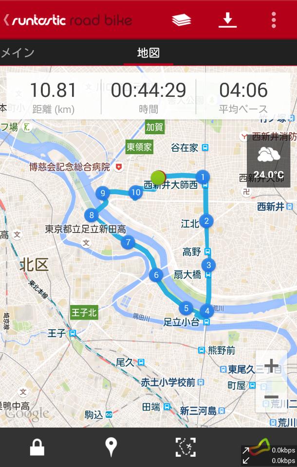 久しぶりに少しだけ自転車に乗ってきました。そして擦り傷が増えました(TOT)