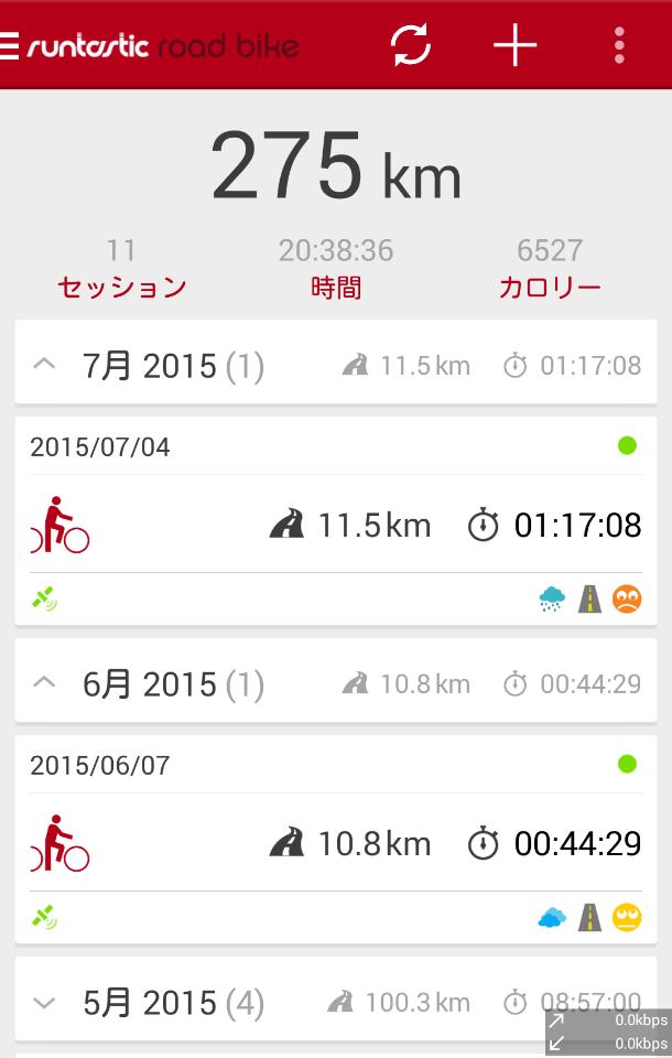 6月の走行距離