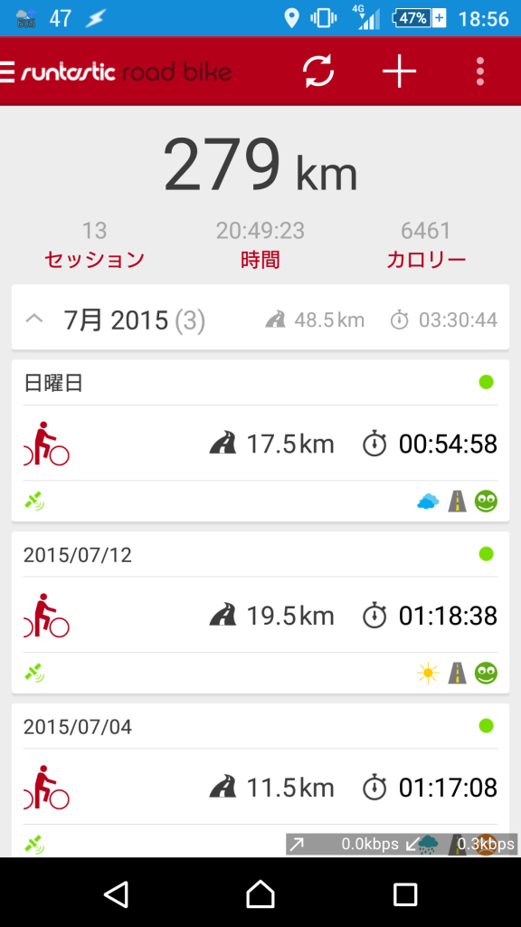現在の走行距離。。