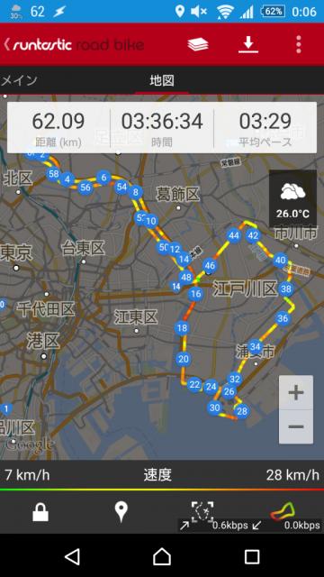 runtasticルートマップ