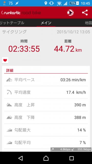 screenshotshare_20151013_104526