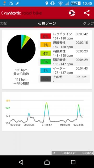 screenshotshare_20151013_104546