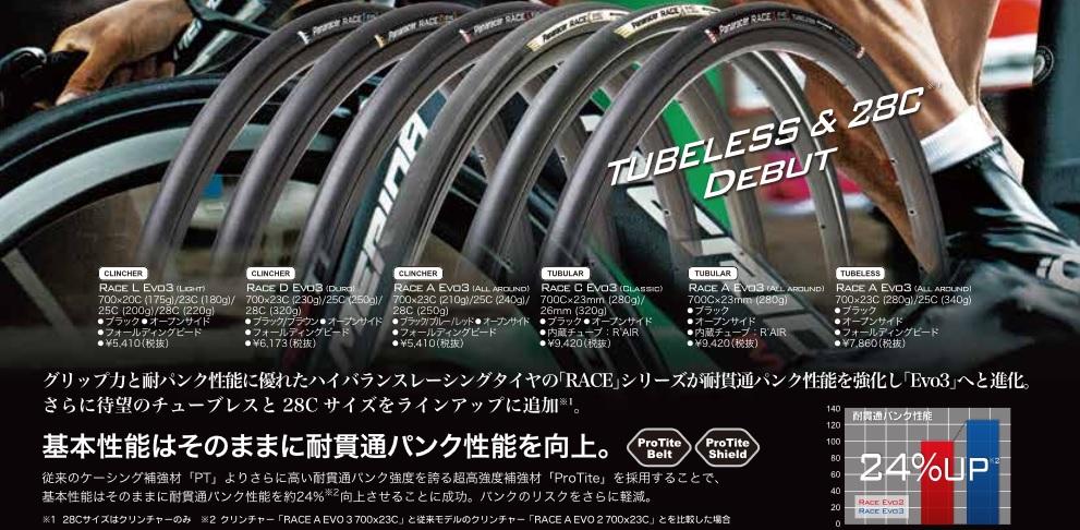 パナレーサーがロードタイヤをフルモデルチェンジ !!との事です。