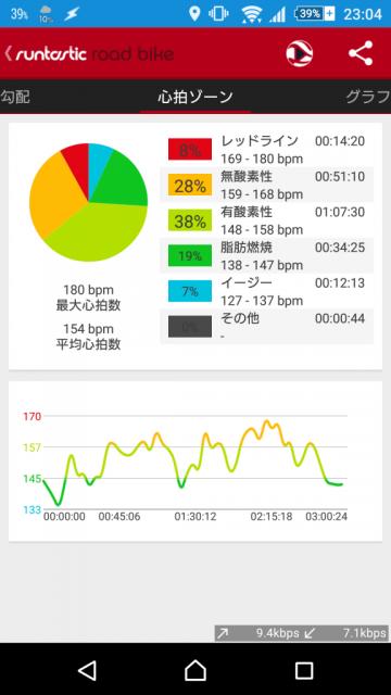 screenshotshare_20151101_230412