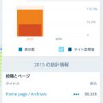 2015年のブログへのアクセスについて