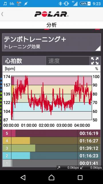 polar flow アプリ