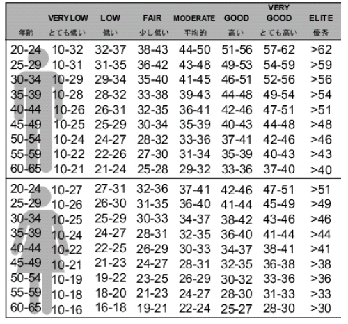 Polar ownindex