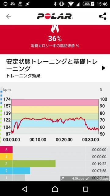 Polar Flow アプリ Feed