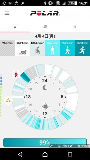Polar Flow アプリ アクティビティ