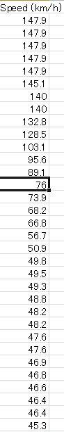 Polar V650 CSVデータ