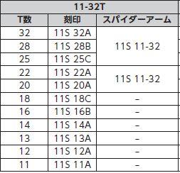 CS-6800 11-32T ギアの仕様