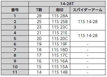 CS-6800 14-28T ギアの仕様