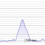 ブルベのコースが変わってました(BRM1014千葉200km(浦安))