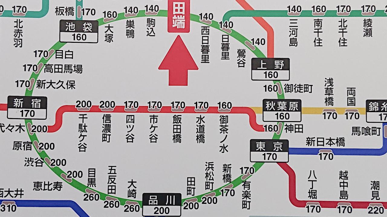 山手線一周 ライド 路線図