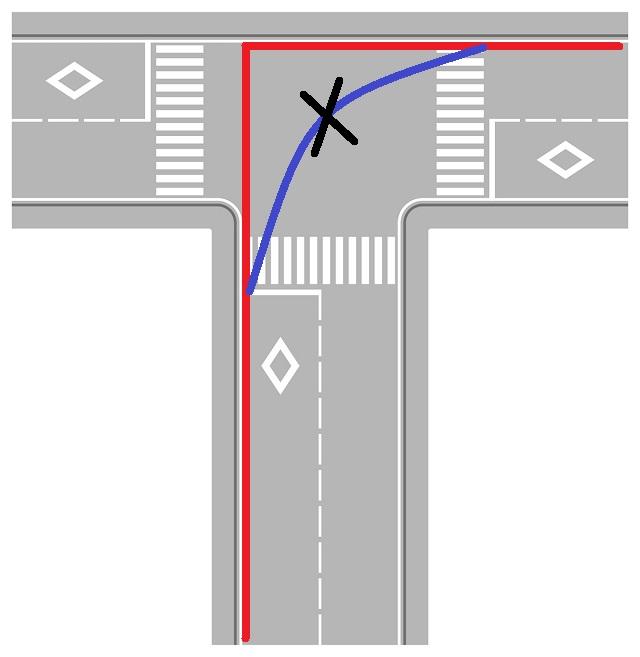 禁止 右折 二 段階